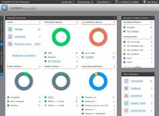 Download Comodo Endpoint Security Terbaru Gratis