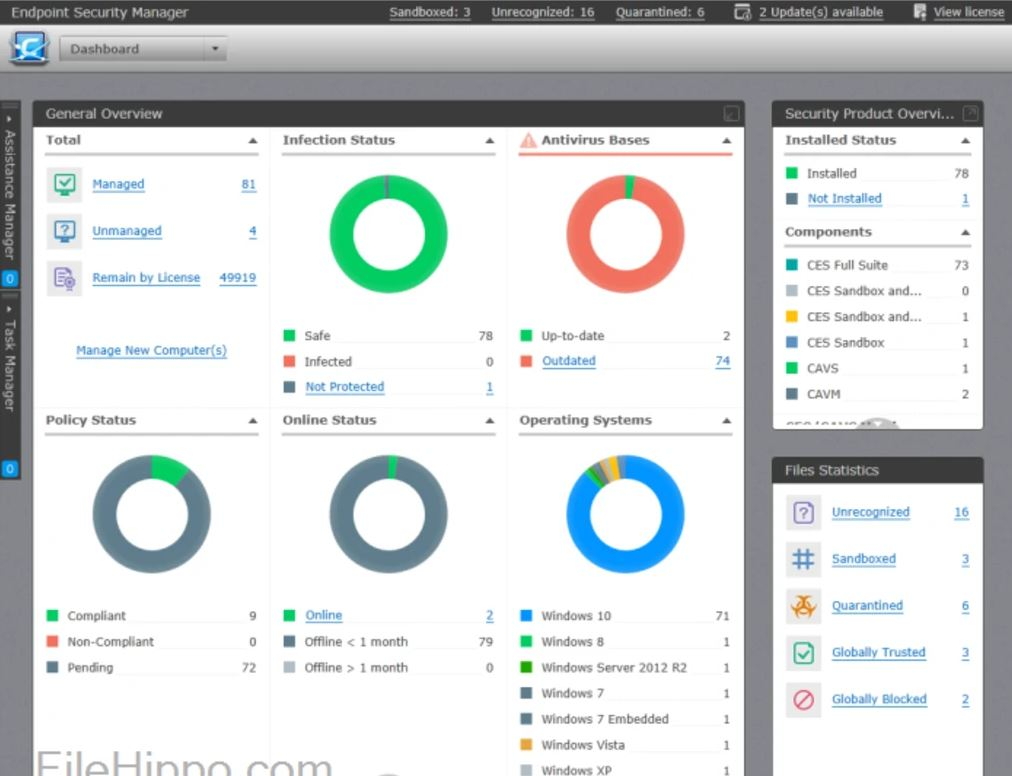 Photo of Comodo Endpoint Security